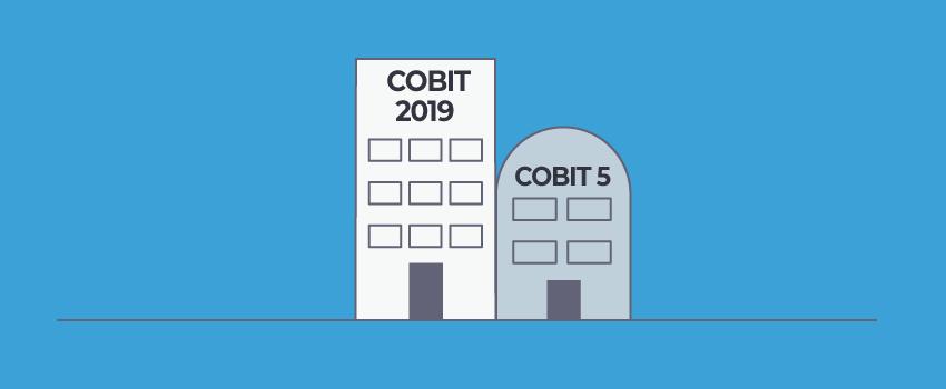 COBIT 2019