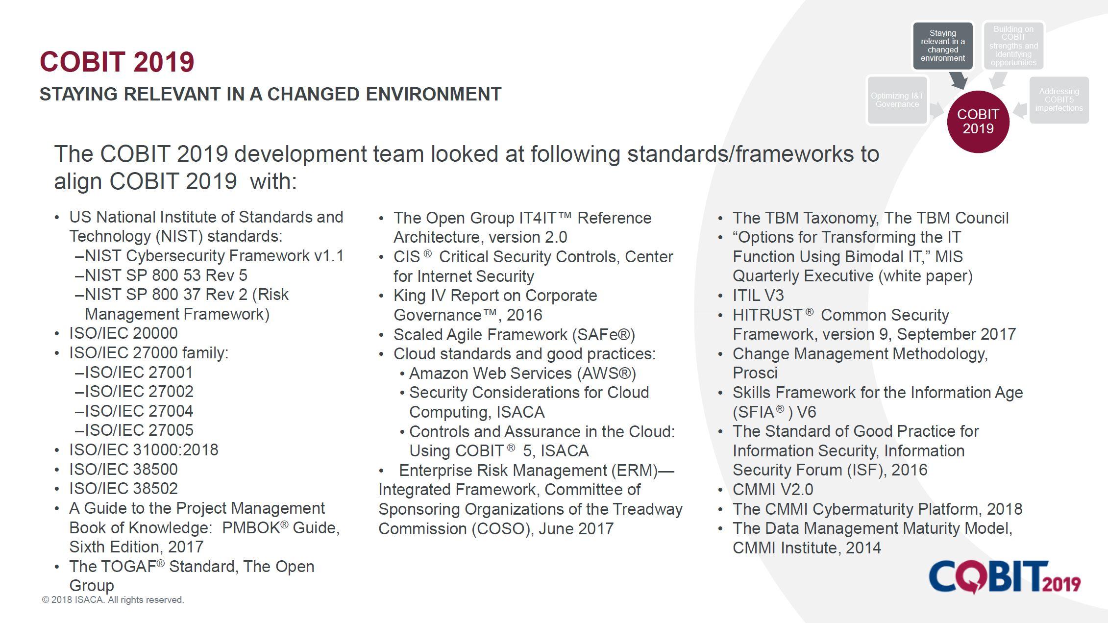 COBIT 2019 Standards